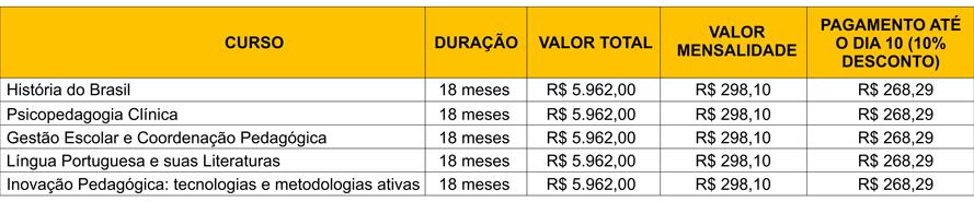 Tabela de Valores.cdr